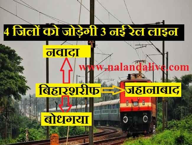 New Rail Line Project in Bihar